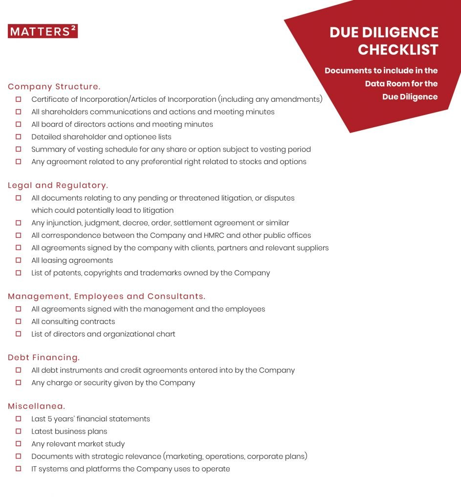 Due Diligence Checklist Matters2.jpg