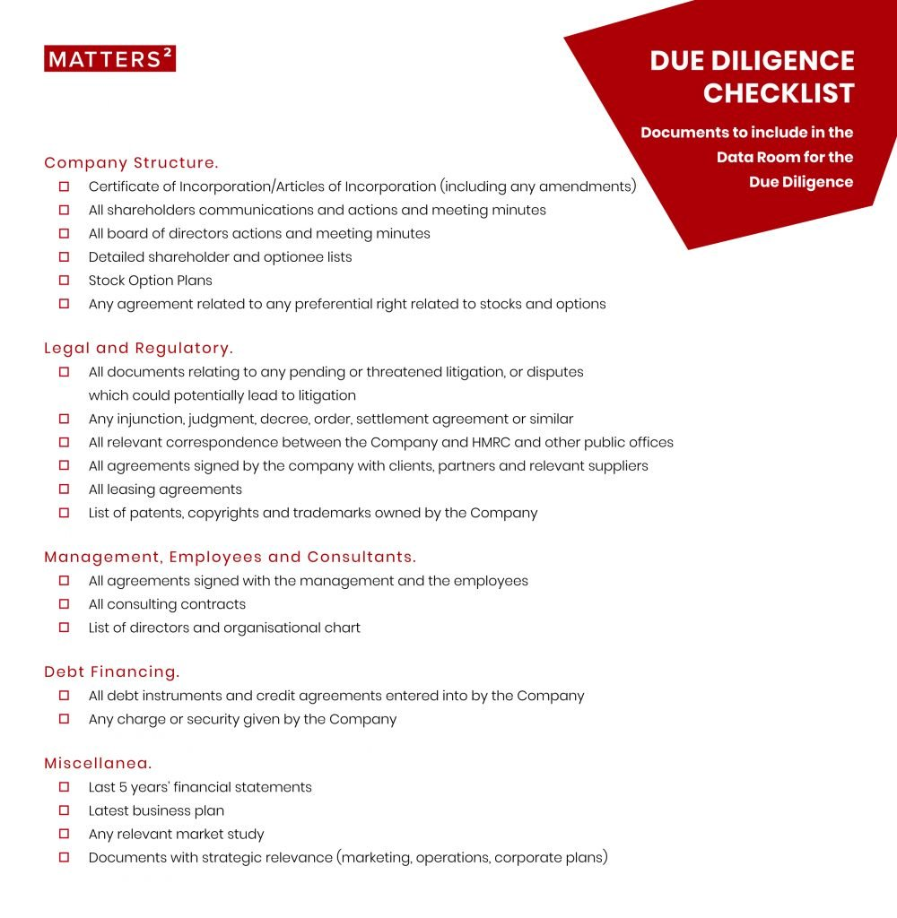 Due Diligence Checklist Matters2