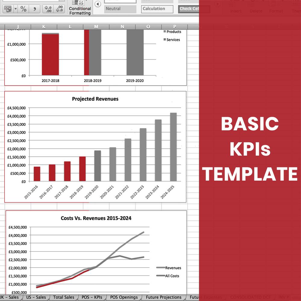 Basic KPIs Template Matters2