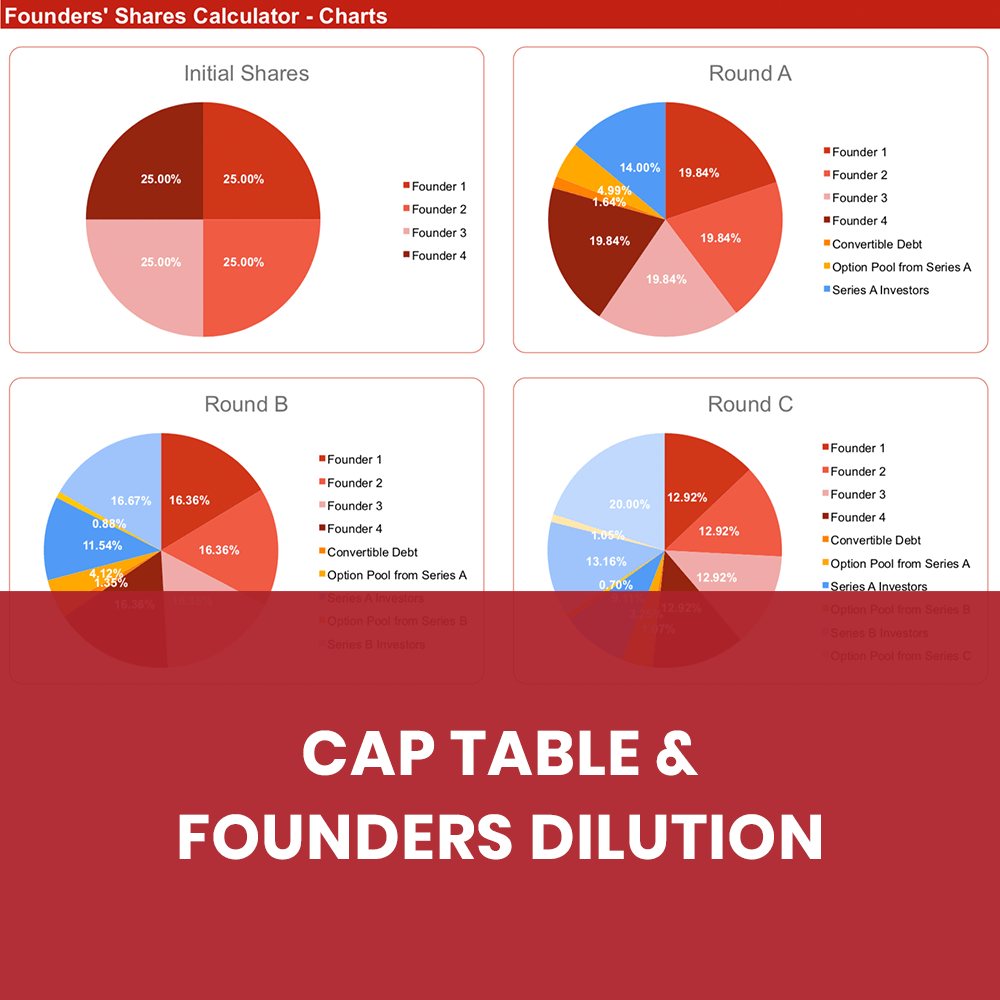 CAP Table Matters2